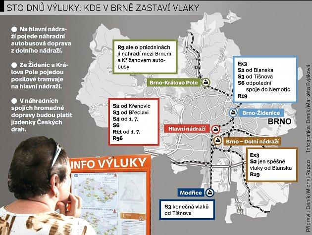 Sto dnů výluky na hlavním brněnském vlakovém nádraží.