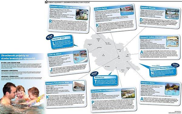 Vybrané aquaparky na jižní Moravě a Vysočině.