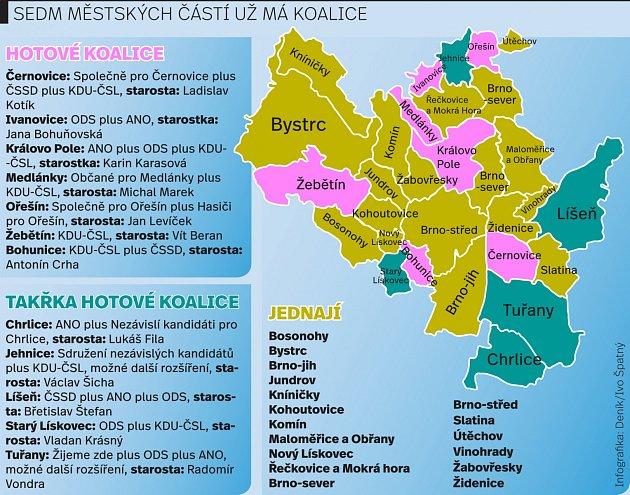 Postup koaličního vyjednávání vbrněnských městských částech