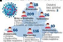 Mapa počtů nakažených koronavirem v kraji k páteční osmnácté hodině.