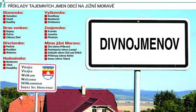 Původ názvu obcí často neznají ani odborníci.