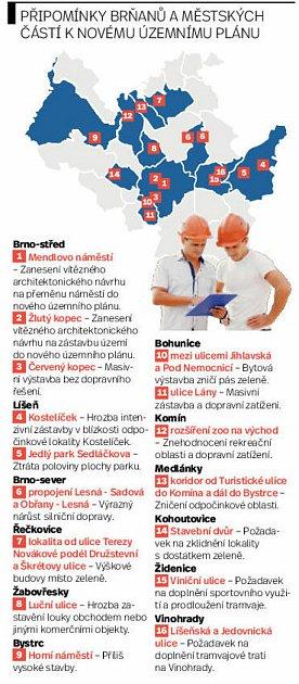 Připomínky Brňanů a městských částí knovému územnímu plánu.