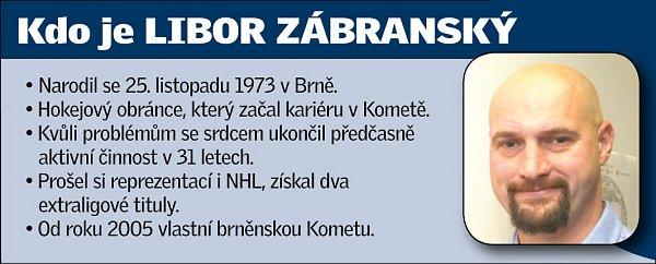 Libor Zábranský.