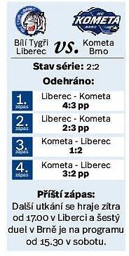 Kometa vs. Liberec.