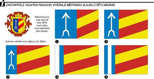 Velké Pavlovice.