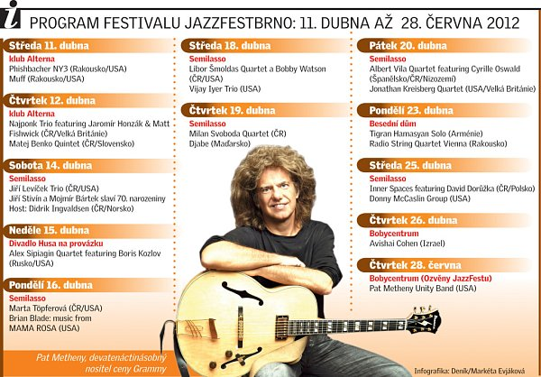 Program festival JazzFestBrno.