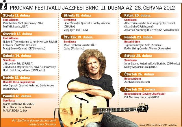 Program festival JazzFestBrno.