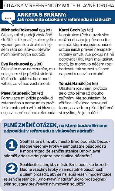 Otázky vreferendu opoloze brněnského hlavního vlakového nádraží.