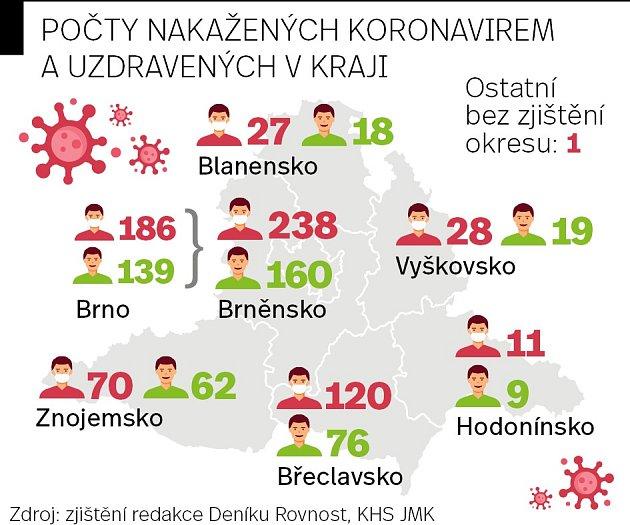 Aktuální mapa nakažených na jihu Moravy.