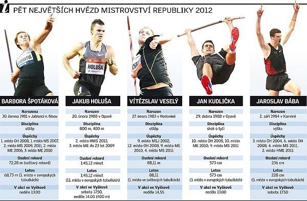 Pět největších hvězd mistrovství republiky 2012.