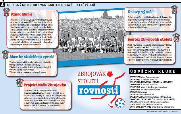 Fotbalový klub Zbrojovka Brno letos slaví sté výročí.