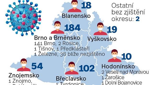 Mapa s výskytem koronaviru v kraji k 19. 4. 2020.