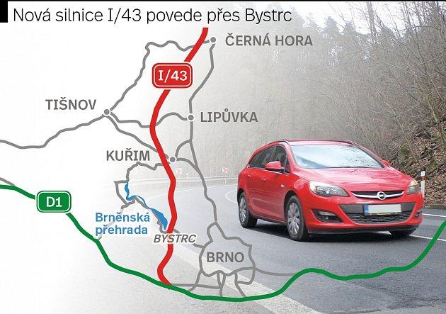 D43 povede přes Bystrc.