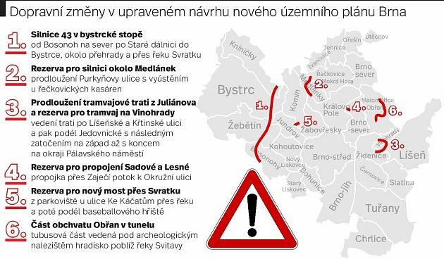 Dopravní změny vupraveném návrhu nového územního plánu Brna.