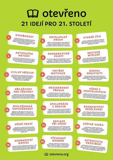 Na dveřích pedagogické fakulty Masarykovy univerzity vulici Poříčí od devětadvacátého března visí plakáty snáměty na zlepšení výuky.