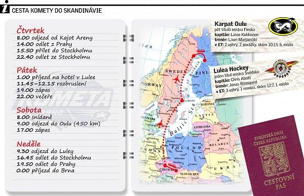 Cesta Komety do Skandinávie.