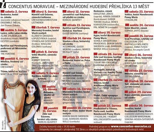 Concentus Moraviae - mezinárodní hudební přehlídka třinácti měst.