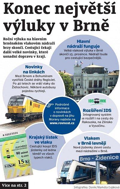 Konec největší výluky vBrně.
