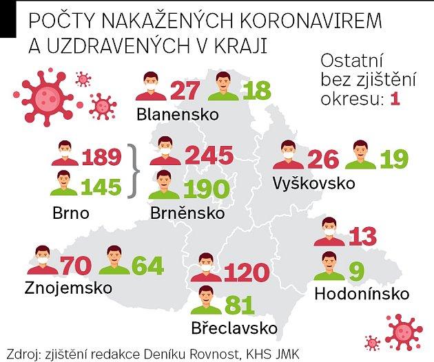 Aktuální mapa nakažených a vyléčených na jihu Moravy.