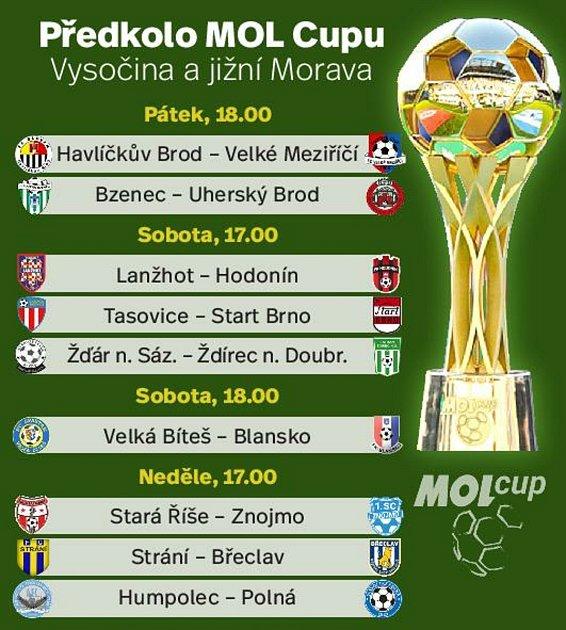 Předkolo MOL Cupu si zahraje šestnáct mužstev zVysočiny a jižní Moravy.