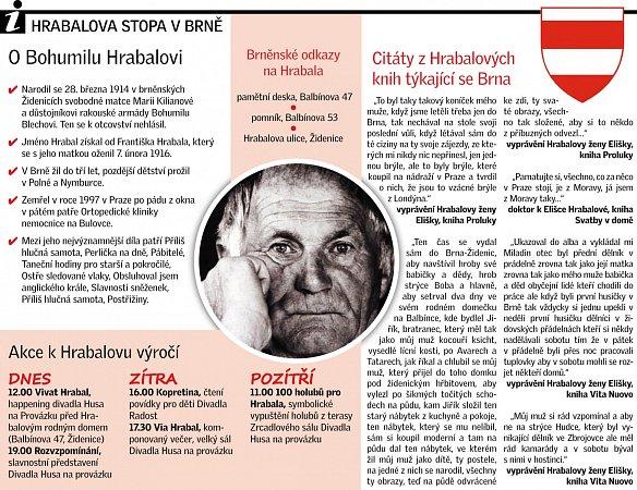Hrabalova stopa vBrně.