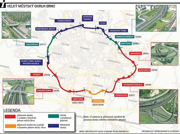 Okruh Brno. Inforgrafika