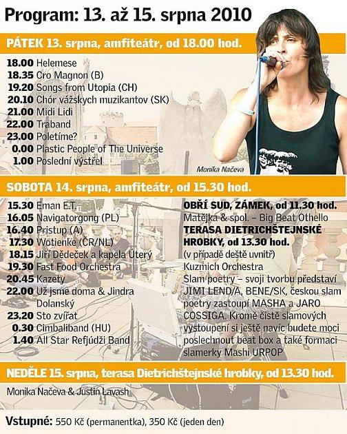 Program festivalu Eurotrialog.