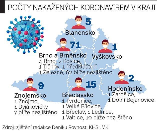 Mapa počtů nakažených koronavirem na jižní Moravě, údaje jsou platné ke středečnímu večeru.