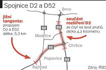 Jižní tangenta má propojit dálnici D52 s D2 a D1. Zdroj: Deník/Markéta Evjáková