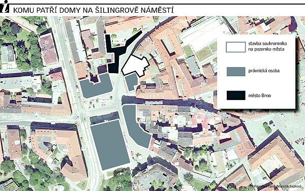 Komu patří domy na Šilingrově náměstí.