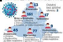 Nový koronavirus v kraji k 9. 4.