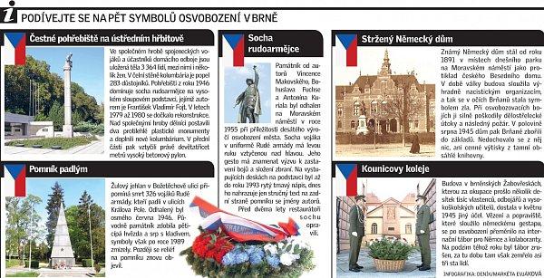 Podívejte se na pět symbolů osvobození vBrně.