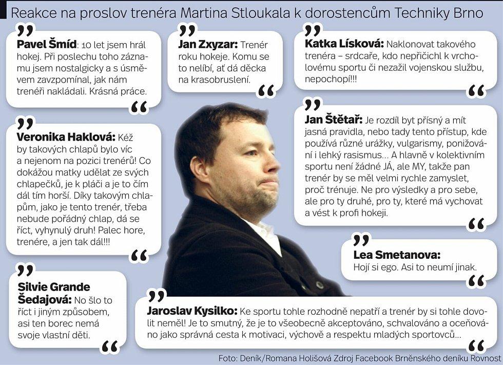 Reakce na proslov trenéra Martina Stloukala.