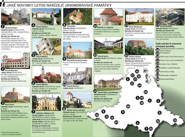 Jaké novinky nabízejí památky na jižní Moravě?