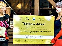Nadační fond pořádal charitativní akce a benefice.
