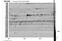 Seismograf zobrazující zemětřesení v noci na pondělí