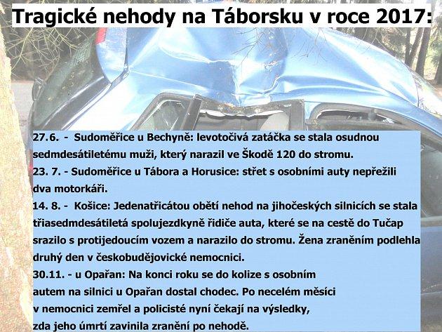 Tragické nehody na Táborsku 2017.