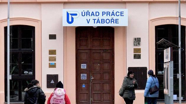 Úřad práce v Táboře.