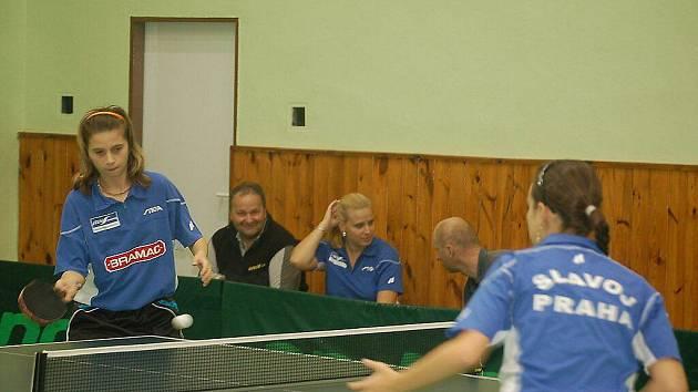 V utkání extraligy žen prohrálo družstvo S. Bor TeVo Caesar se Sj. Praha 2:8