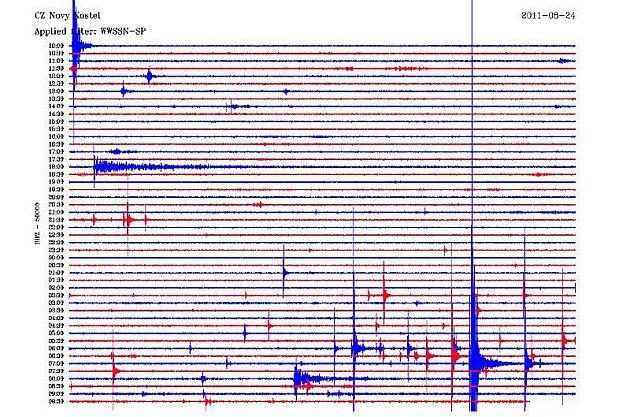 Seismogram ze seismicke stanice Novy Kostel ze dne 24. srpna.