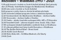 Program sobotních (18.5.2013) oslav v Rozvadově.