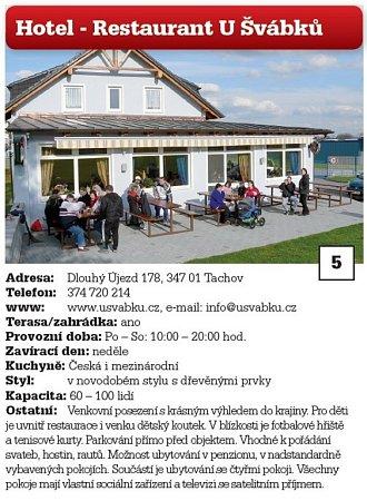 5. Hotel - Restaurant UŠvábků
