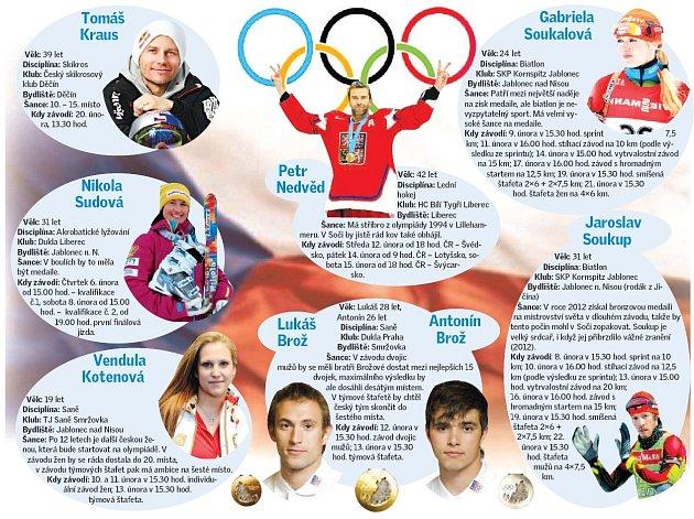 Na severočeské sportovce můžeme být hrdí.