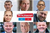 Andrej Babiš, Ivan Bartoš, Jaroslav Foldyna, Tereza Hyťhová, Jaroslav Komínek, Karel Krejza, Zdeněk Matouš, Jaroslav Pelc (zleva shora)