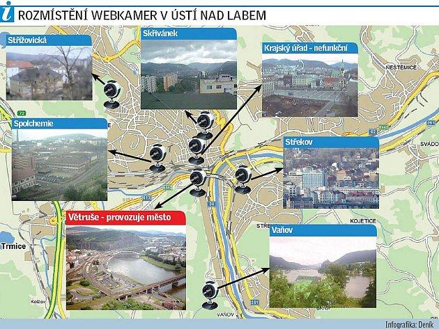 Rozmístění webkamer v Ústí nad Labem.