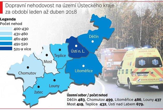 Dopravní nehodovost vÚsteckém kraji leden - duben 2018.
