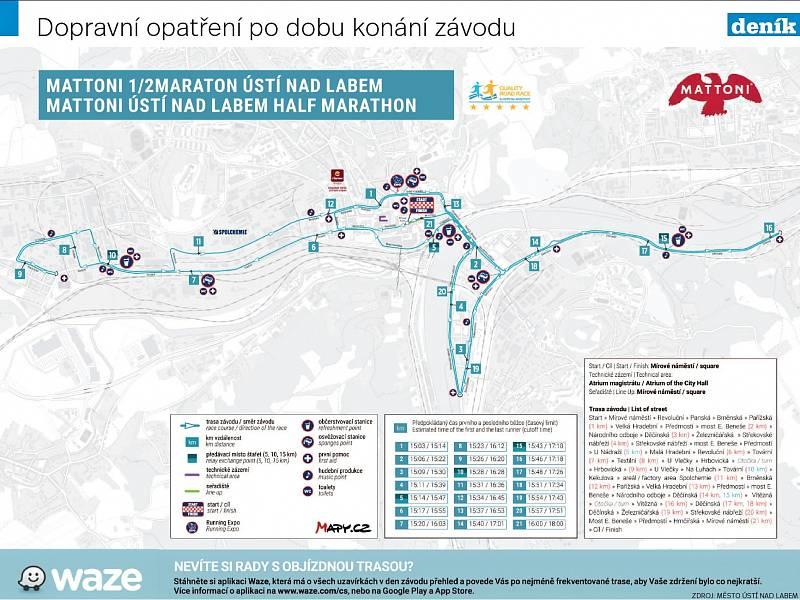 Dopravní omezení během půlmaratonu v Ústí nad Labem