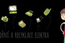 ZŠ ve Velkém Březně ovládla Recyklohraní.