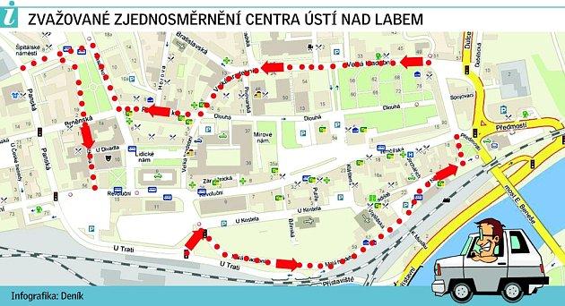 Návrh na zjednosměrnění centra Ústí nad Labem