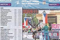 Hvězdy budou v Ústí útočit na hodinovou hranici a rekord